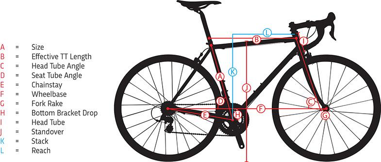 bike frame size measurement Google Search
