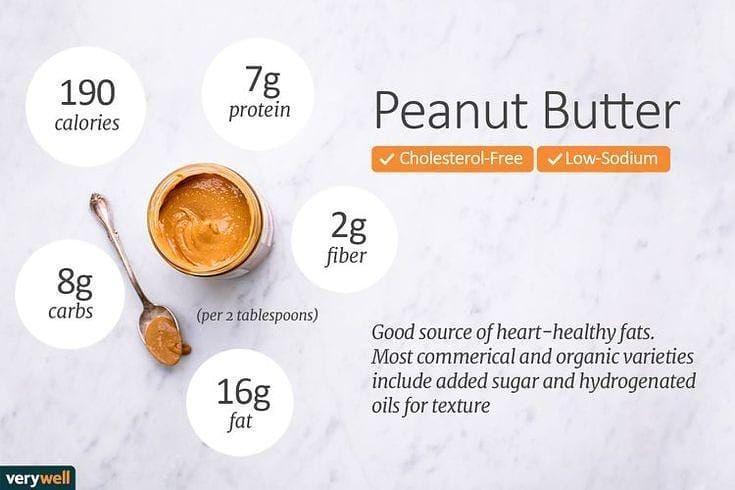 زبدة الفول السوداني مصدر كويس جدا للدهون الصحية ممكن نستخدمها سناك خفيف معلقة متو Peanut Butter Nutrition Peanut Butter Nutrition Facts Peanuts Nutrition