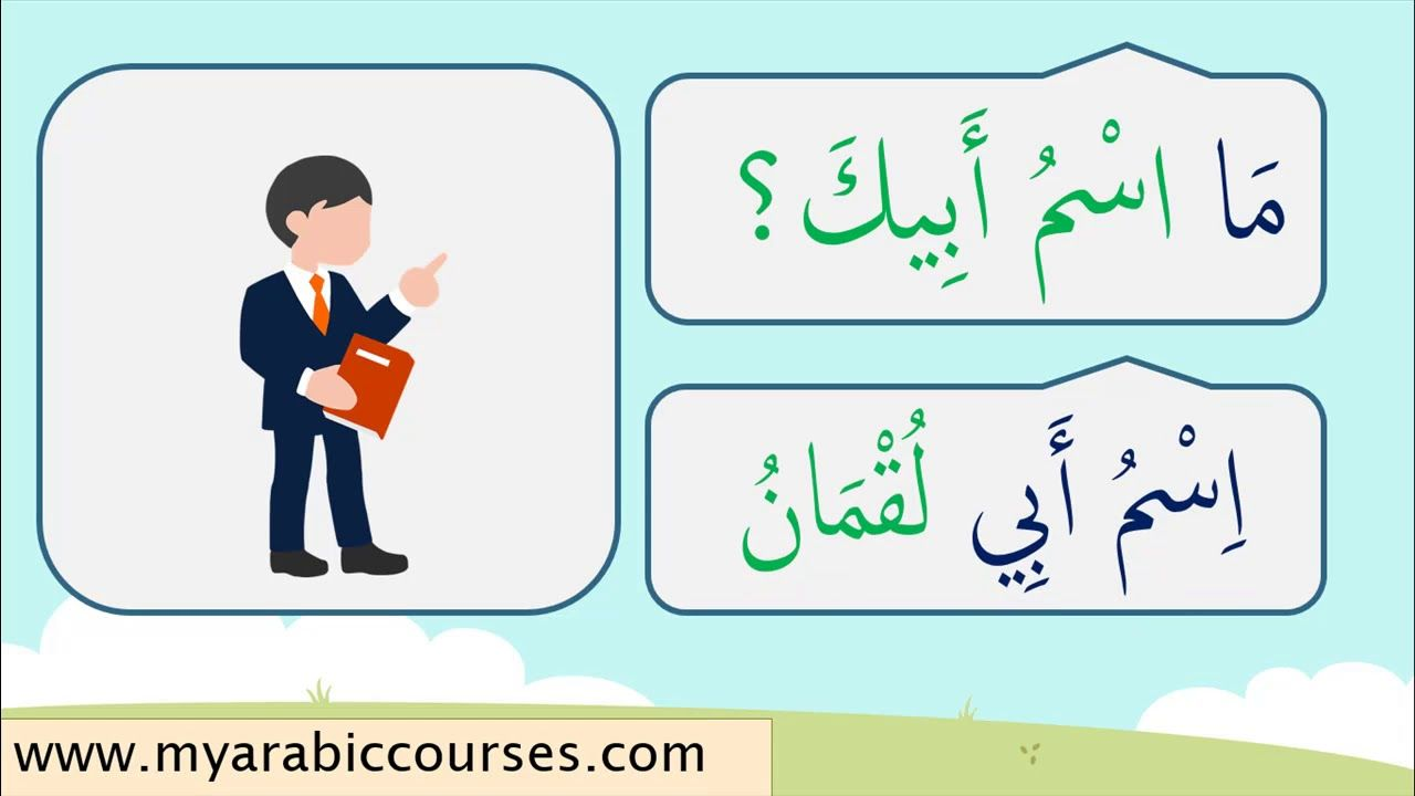 Beginners Arabic 3 Familiarization Part 1 Beginners Arabic Teaching