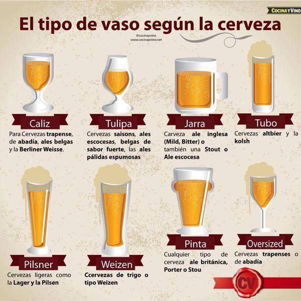 Tipos de vasos seg n la cerveza cerveza birra bi re for Vasos para bar