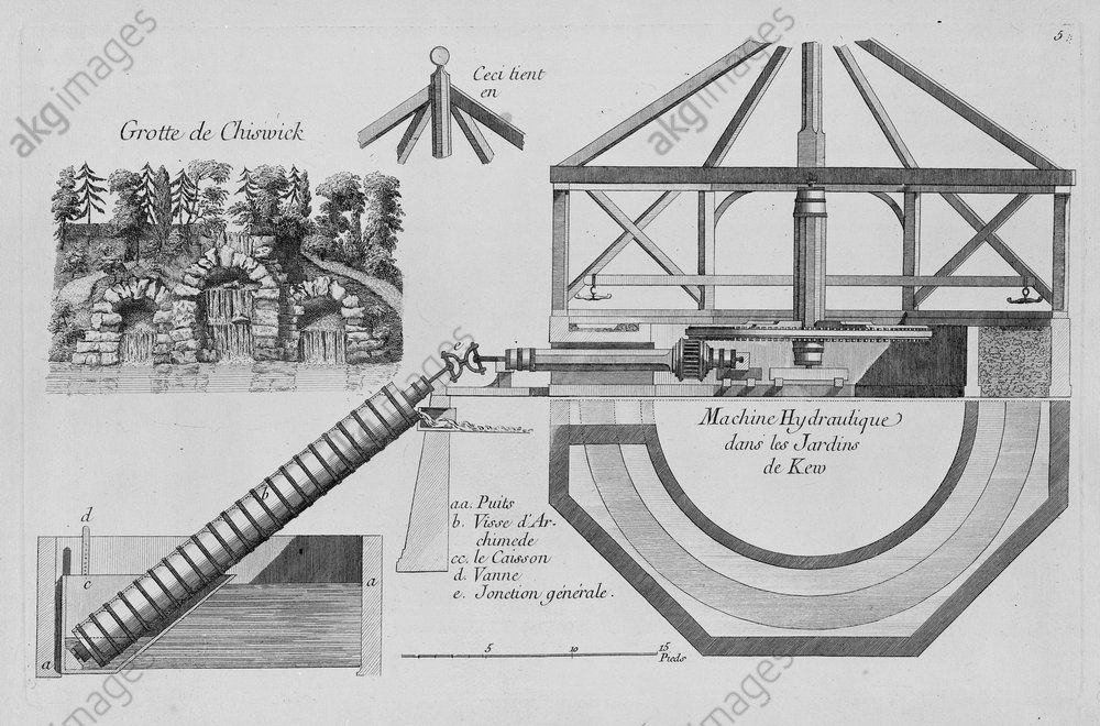 When Jefferson was in London, he sw the Archimedean Screw