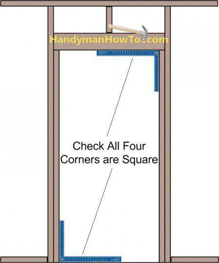 Mobile Home Replacement Doors Exterior: Exterior Door Rough Opening: Check All Corners Are Square