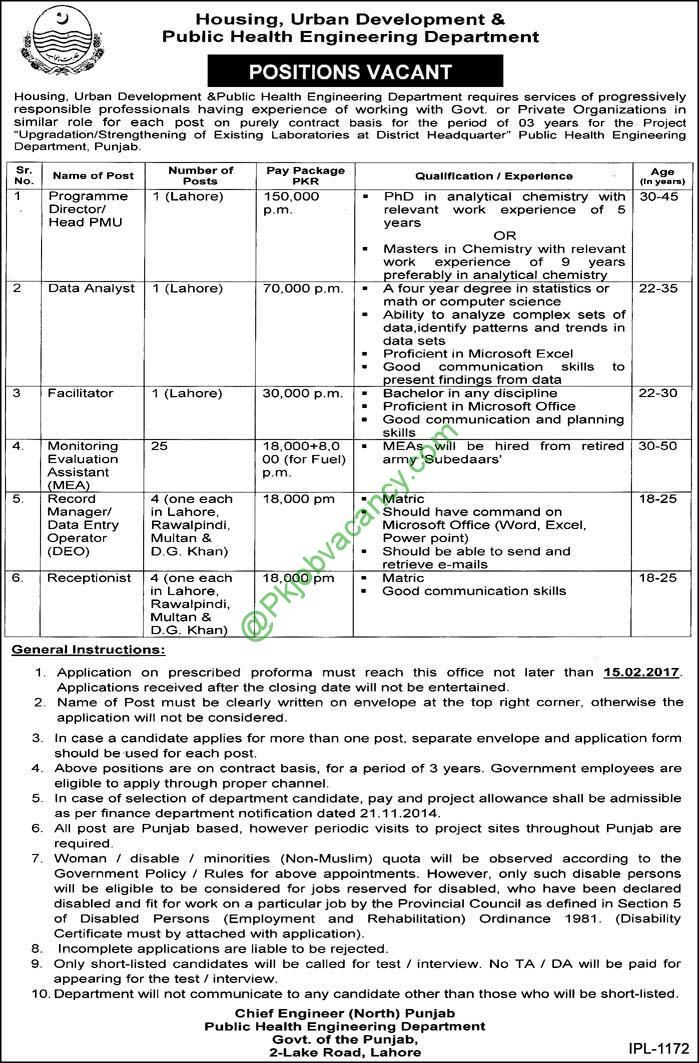 Public Health Engineering Department Punjab Jobs 2017 | Jobs In