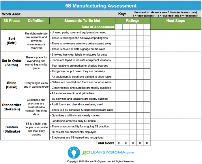 an analysis of toyota companys development establishment and initial efforts of customer satisfactio A framework for successful new product development nadia bhuiyan concordia university (canada)  comprises of an initial analysis to determine which ideas are  metrics can play an important role in helping companies to enhance their npd efforts and are important for at least three reasons first.