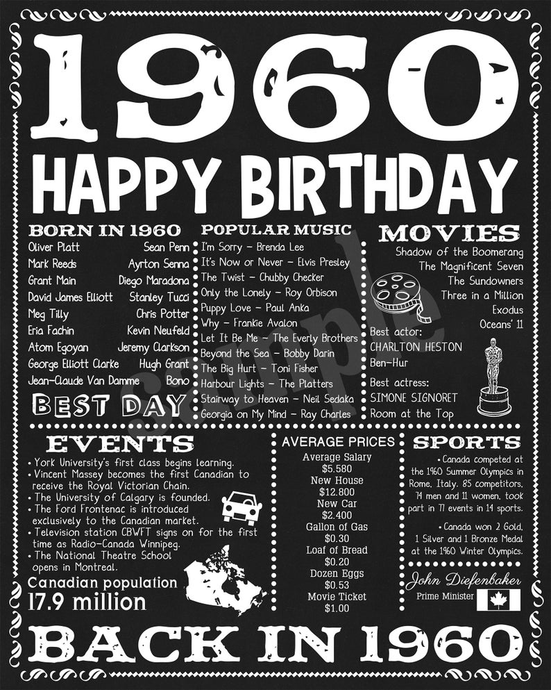 60 Years Ago 1960 Birthday Poster Canada Version Flashback To