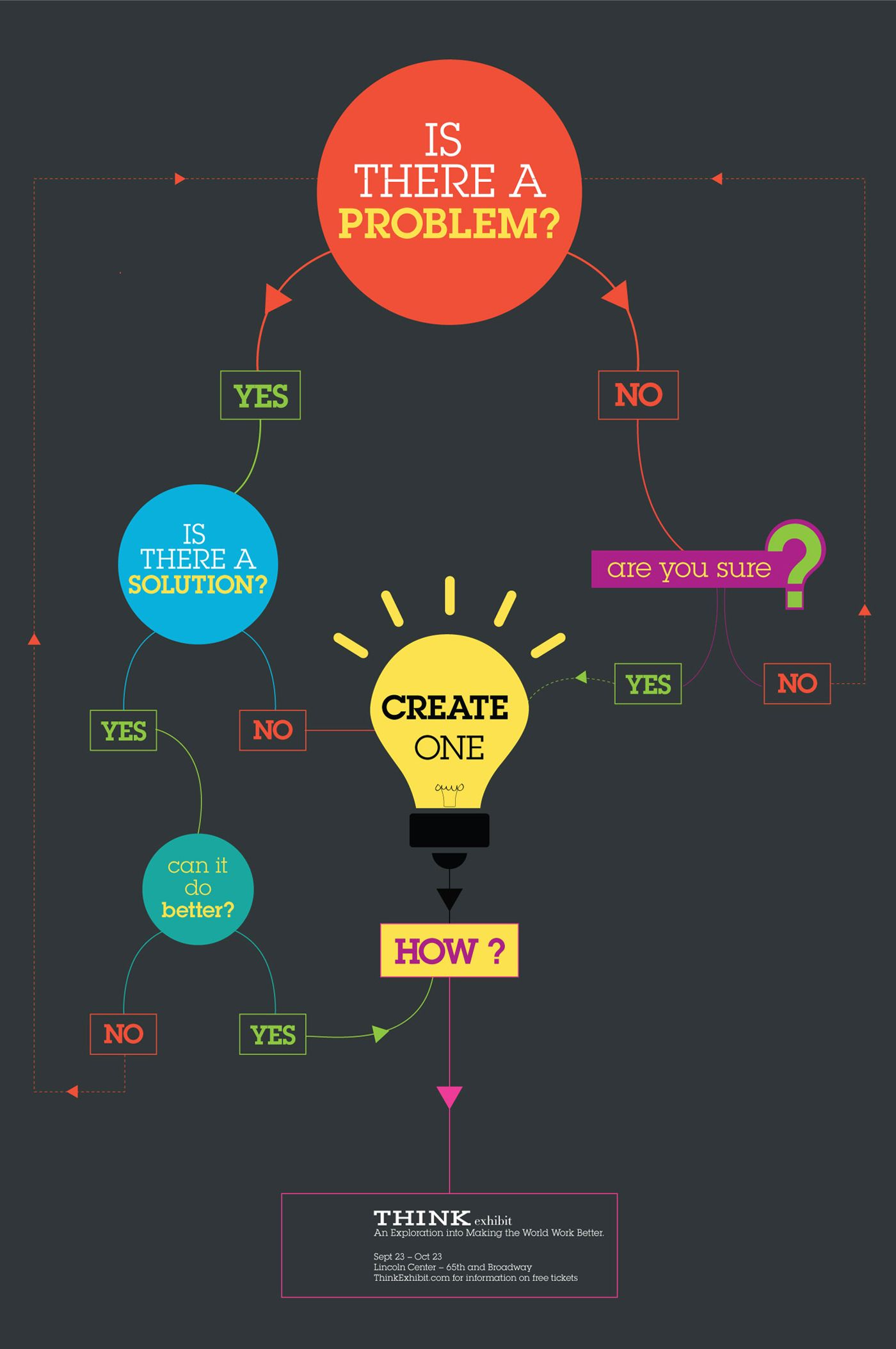 IBM Invite You to Think | Ibm, Cannes lion and Infographics for Creative Poster Designs Inspiration  45ifm