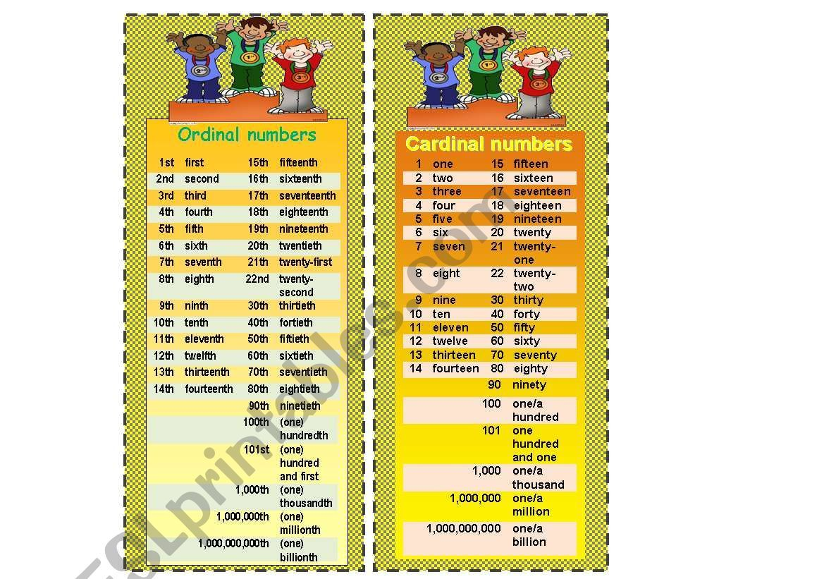 Bookmarks With Cardinal And Ordinal Numbers Reuploaded In