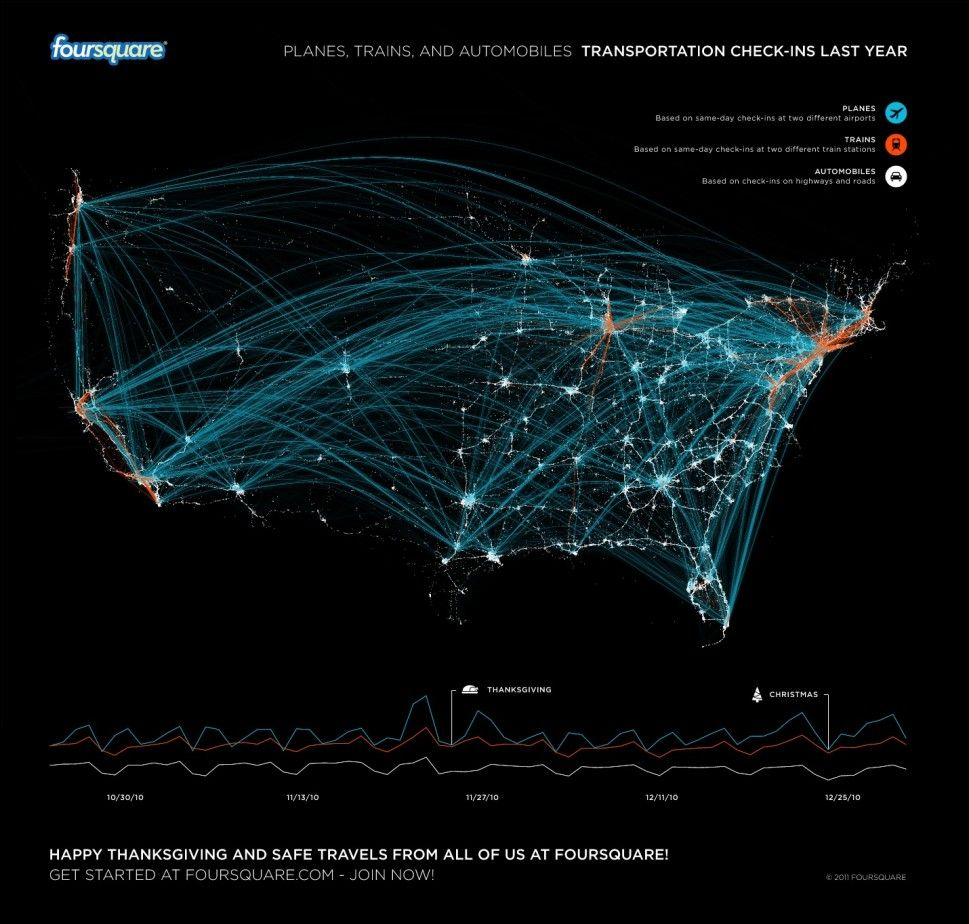 Foursquare Checkins Reveal Holiday Travel Patterns