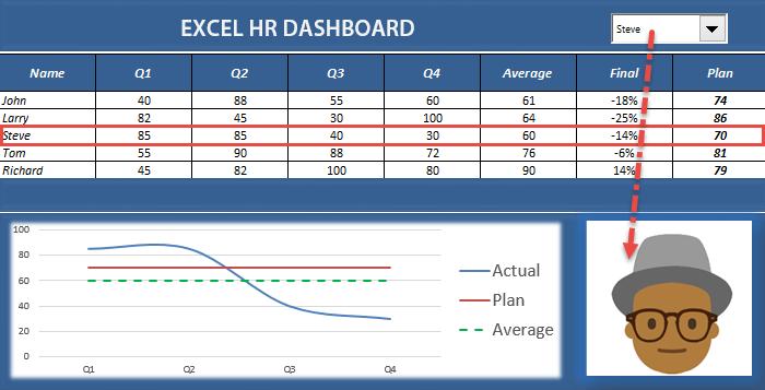 Excel Hr Dashboard   Prints    Analytics Dashboard