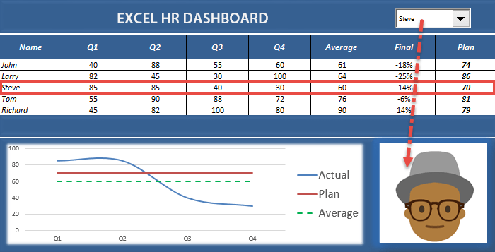Hr Analytics Dashboard  Analytics Dashboard Kpi Dashboard And
