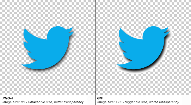 Png Vs Gif Vs Jpeg When Best To Use Png How To Make Logo Gif