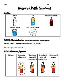 Magma In A Bottle Experiment And Data Sheets Scientific Method Experiments Scientific Method Steps