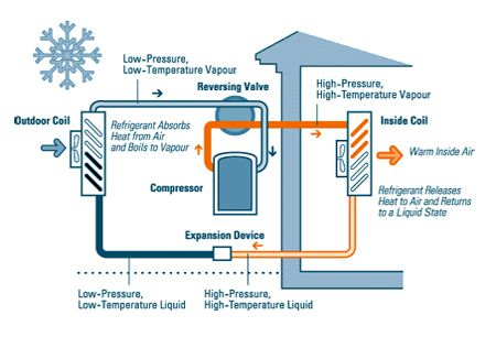 air source heat pump diagram google search ilppi ym Air to Air Heat Pump Diagram