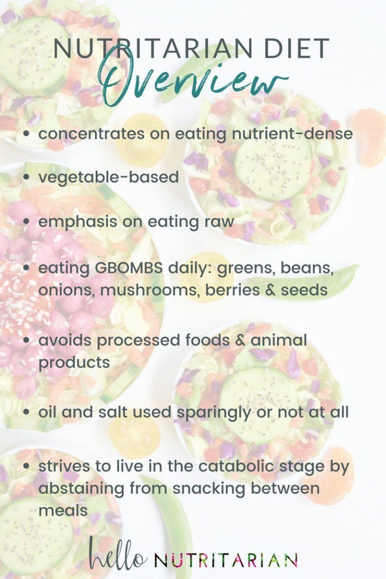 nutritarian diet plan 6 weeks
