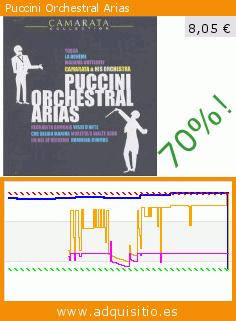 Puccini Orchestral Arias (CD de audio). Baja 70%! Precio actual 8,05 €, el precio anterior fue de 26,88 €. http://www.adquisitio.es/avid/puccini-orchestral-arias