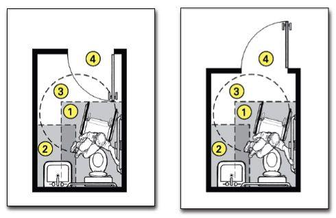 Ada Bathroom Door Swing Out clear floor space of toilet stall with inward swinging door and