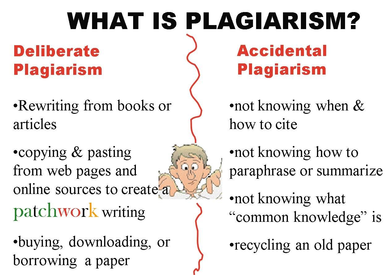 Is paraphrasing plagiarism