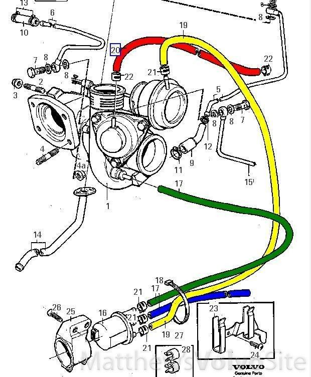 finally, a vacuum hose diagram | volvo, volvo xc90, volvo v70 2004 volvo xc90 engine diagram volvo v70 vacuum hose diagram pinterest