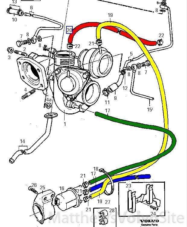 2006 volvo xc90 engine diagram | FINALLY, a Vacuum Hose