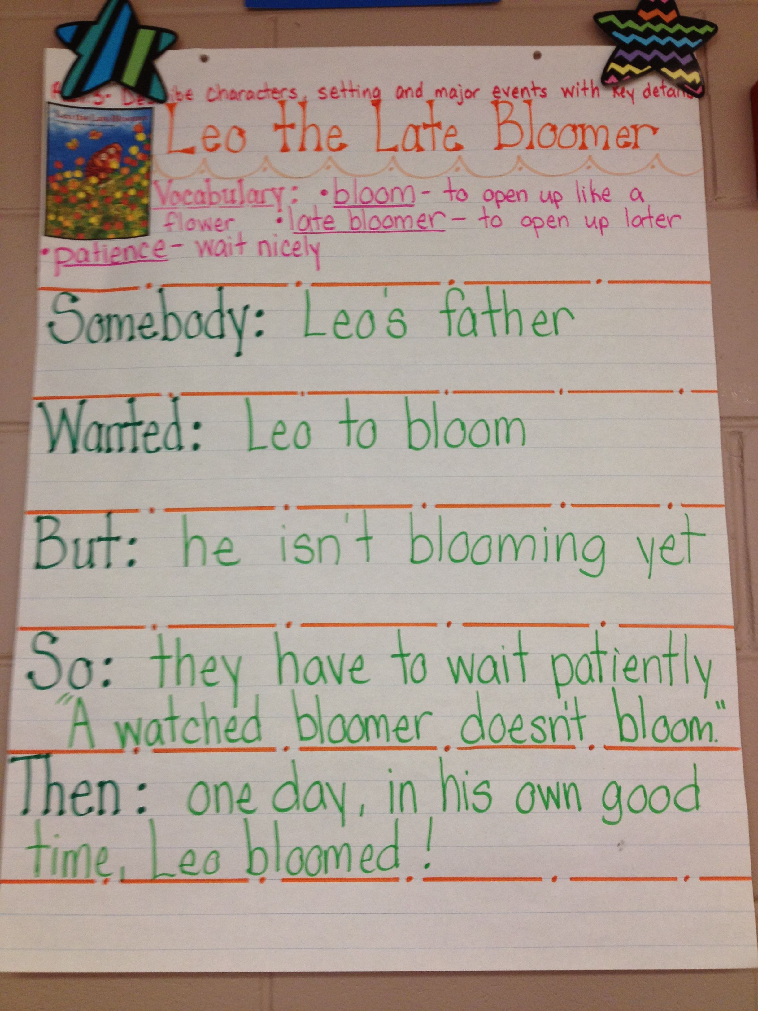 Leo The Late Bloomer A Great Way To Introduce The Reading