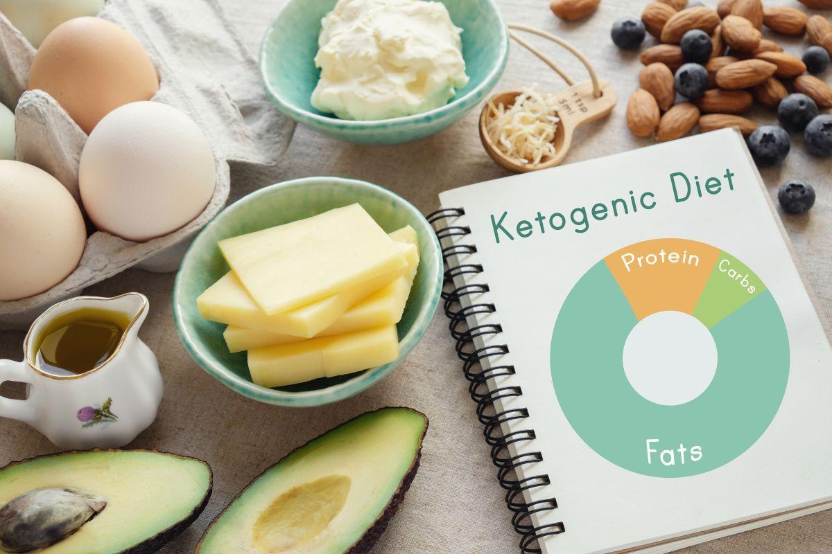 Che cos'è una dieta cheto – ed è giusto per te?