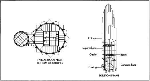 Architectural Drawings Of Skyscrapers an example of a skyscraper ground floor design and building frame