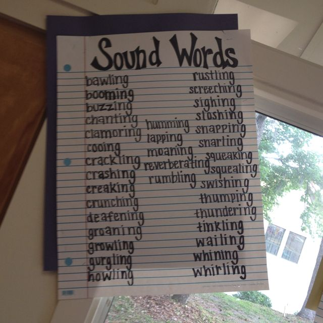 Beginning words for an essay
