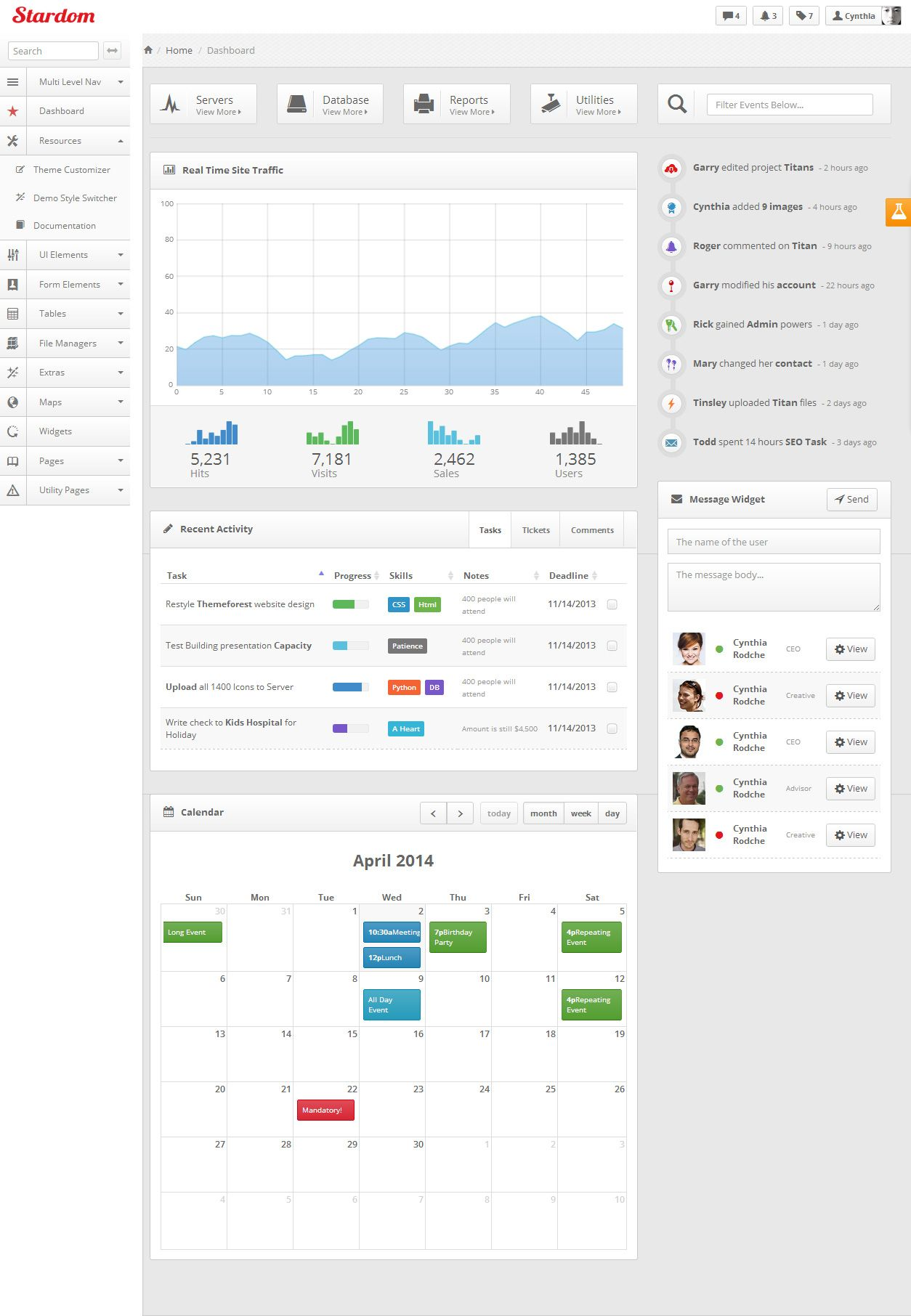 Stardom is an expansive and well structured Admin UI Template that
