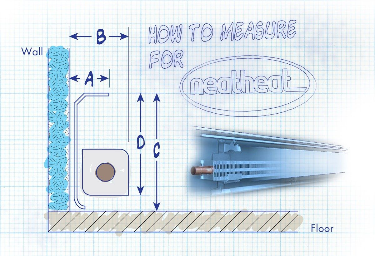 How to measure baseboard heater measurements