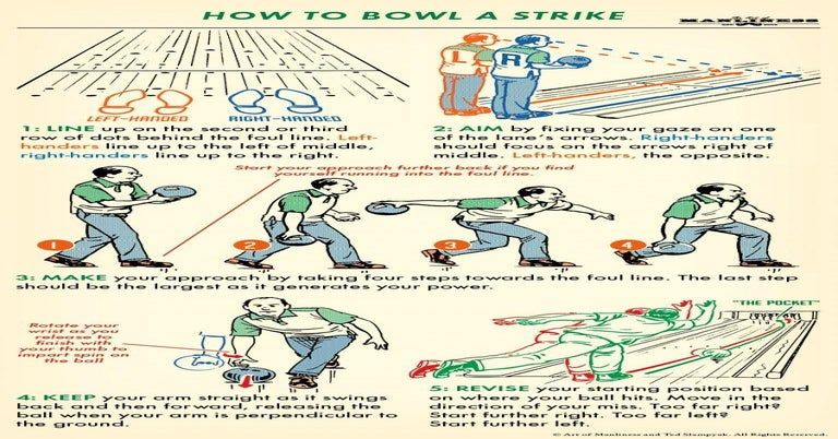 How To Bowl A Strike Coolguides Art Of Manliness Bowling Bowling Quotes