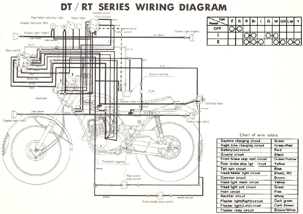 Rt-360-Wiring-Diagram-For-Magneto.jpg (968×684) (มีรูปภาพ)