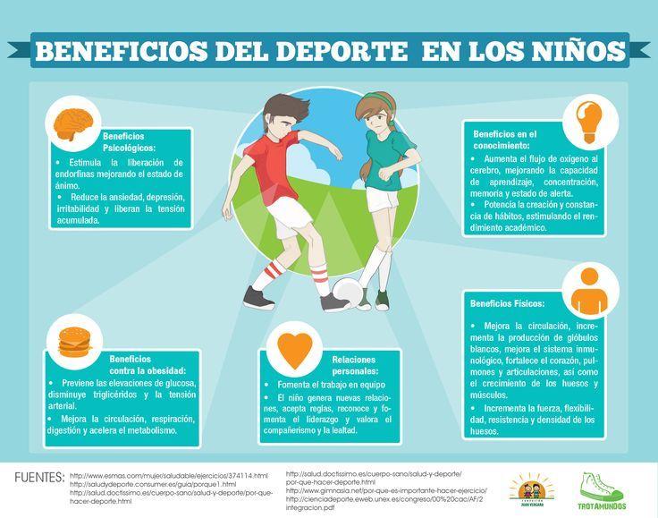 Beneficios Del Deporte En Los Niños Una De Las Ventajas Es Que Fomenta El Trabajo En Equipo Y Mejor Beneficios Del Ejercicio Infografia Salud Educacion Fisica