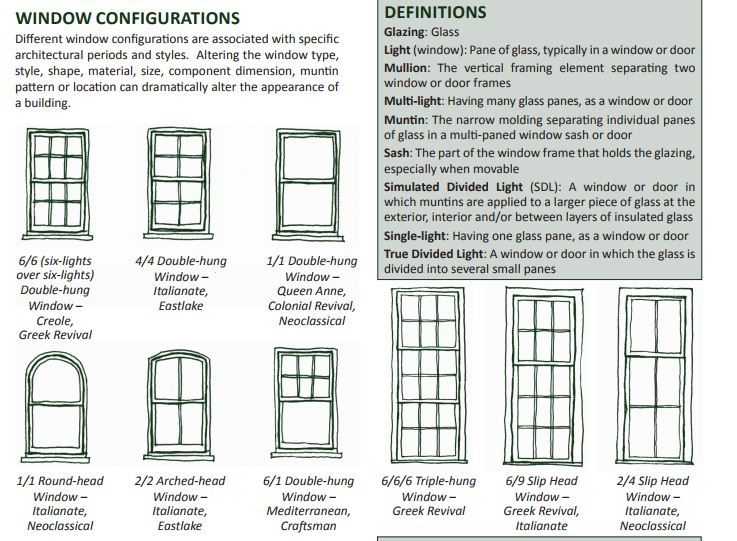 Greek Revival Windows Exterior House Colors Window Types Glass Lighting