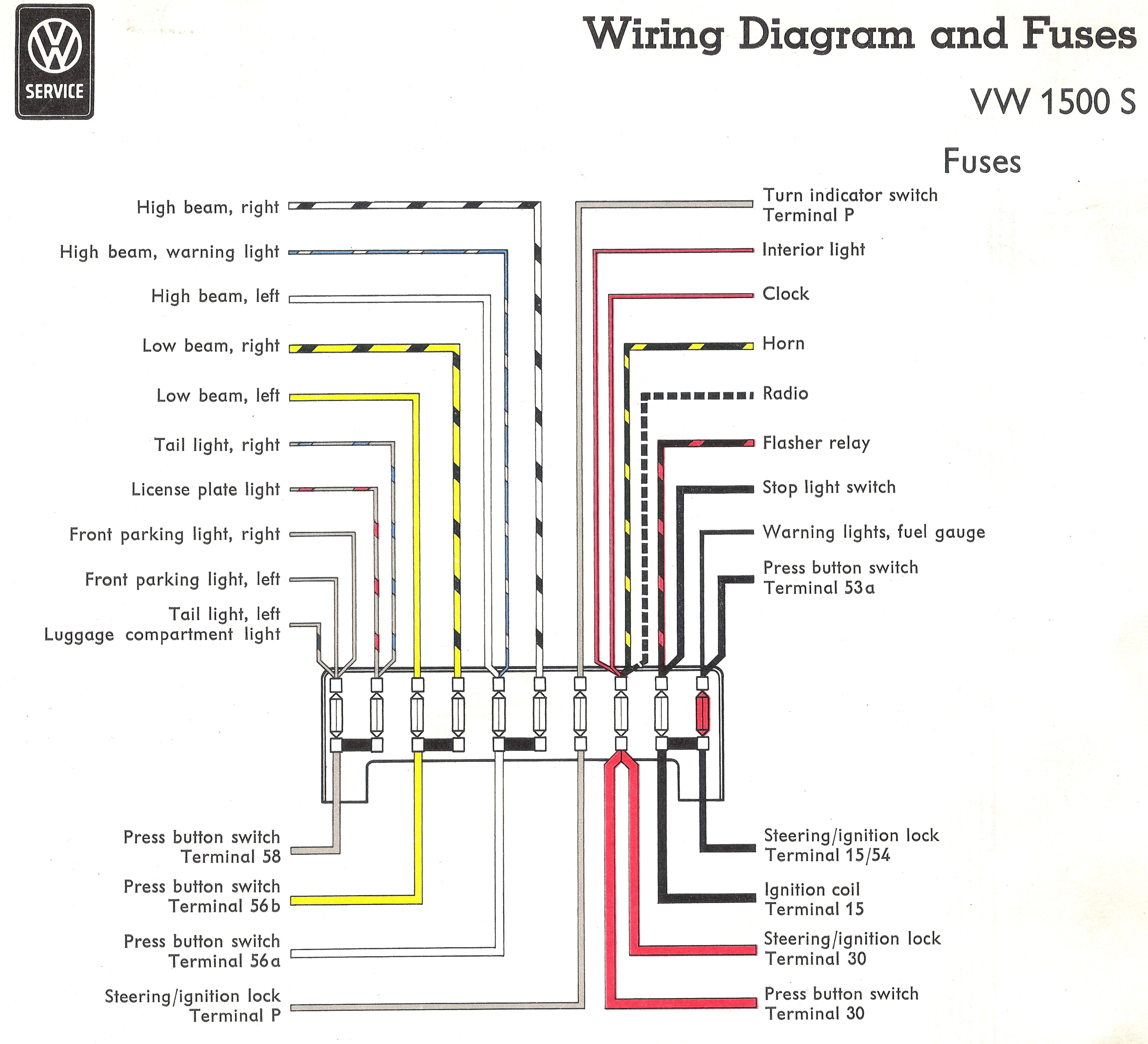 car fuse diagram in 2021   fuse box, car fuses, vw beetles  pinterest