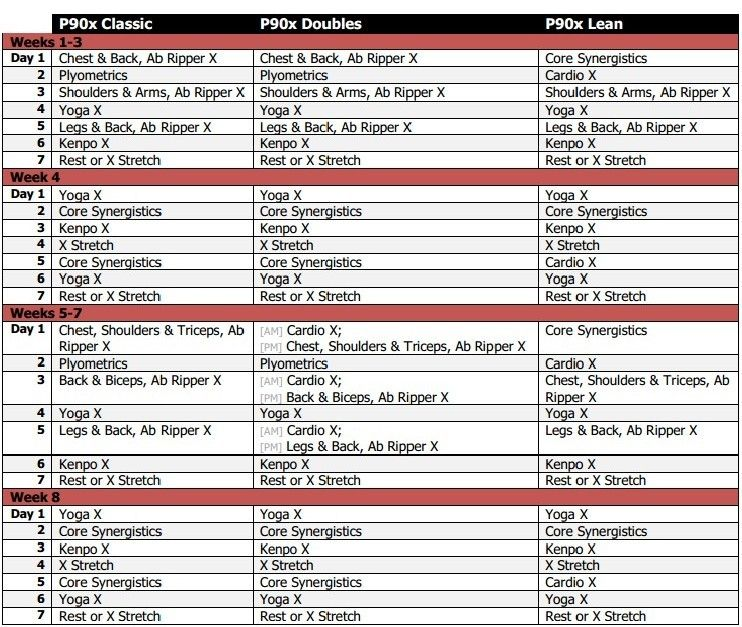 picture about Printable P90x Workout Schedule called P90x Yoga Exercise routine Record
