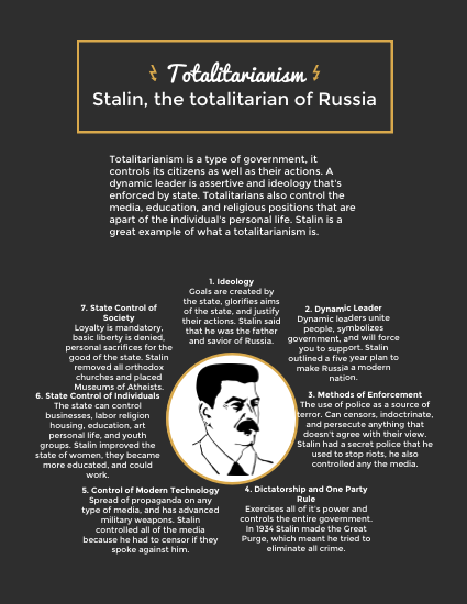 Click On The Image To View The High Definition Version Create Infographics At Http Venngage Com How To Create Infographics Media Education Joseph Stalin