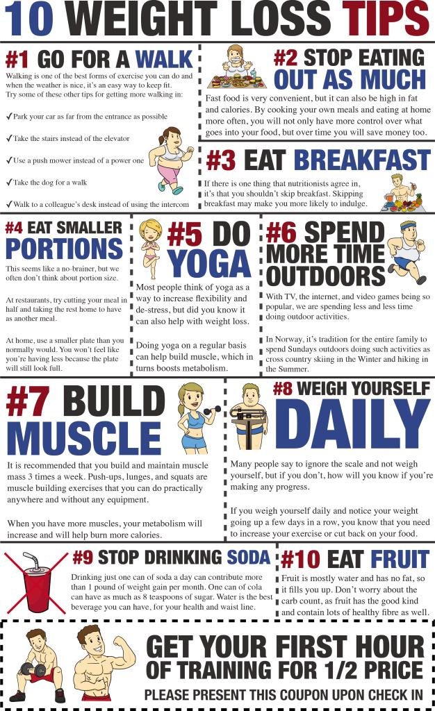 Activ8 x diet plan