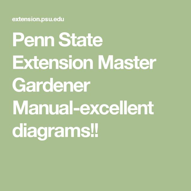 Penn State Master Gardener Manual Pdf