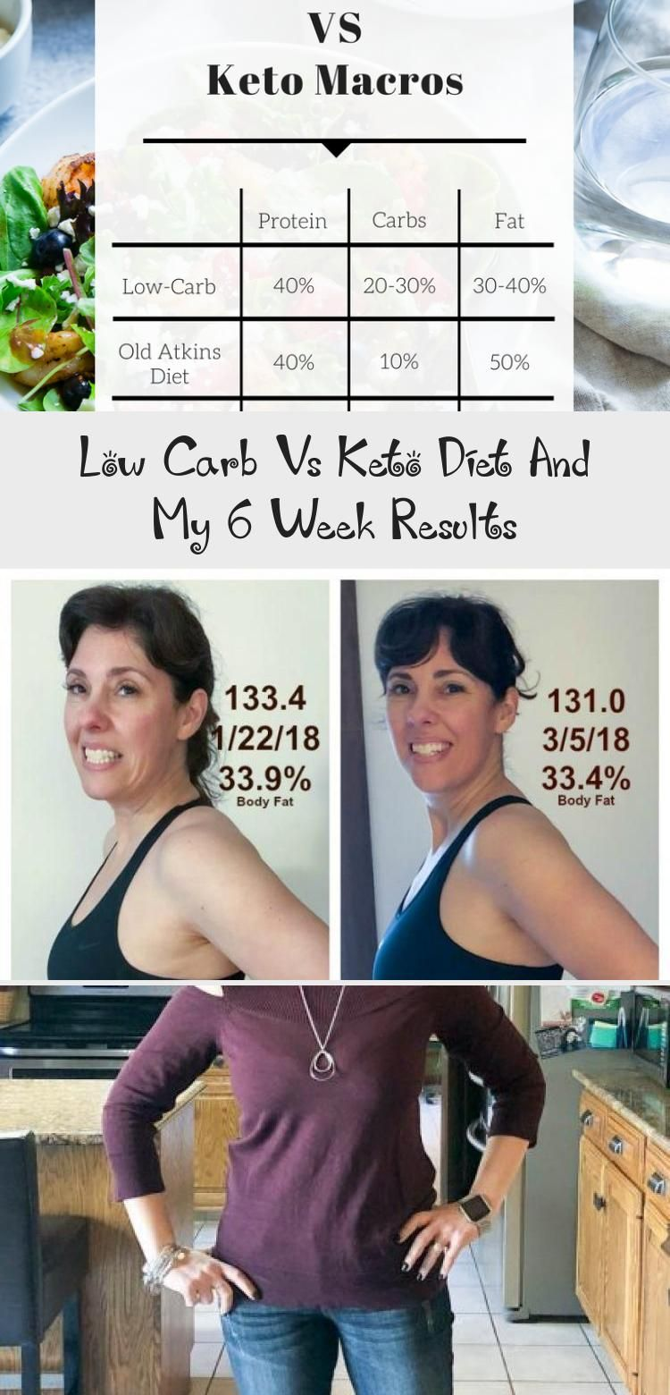 Low Carb Vs Keto Diet And My 6 Week Results in 2020 | Keto ...