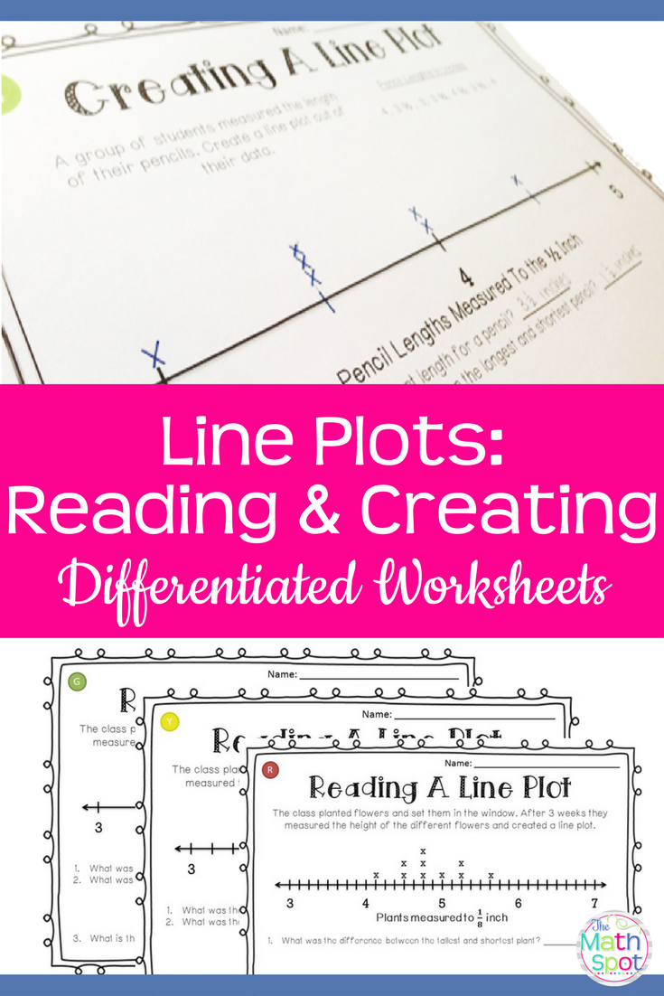 Line Plot Worksheets with Fractions | Worksheets, Activities and Math