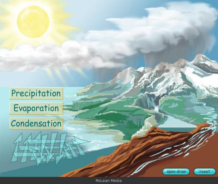 interactive activities for understanding earth u2019s climate