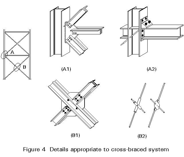 steel construction tension detail