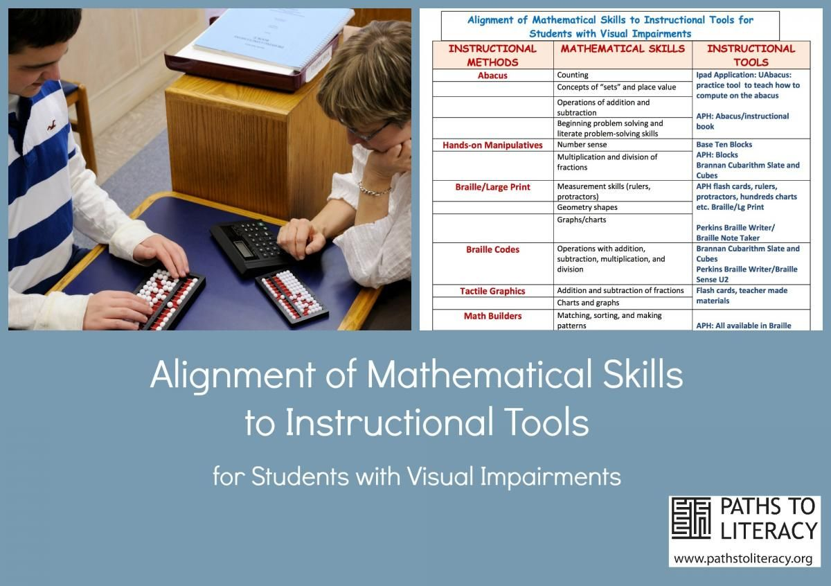 use images blind to math blinds the concepts introduce pinterest literacylovesco kahoot resources on llc for best