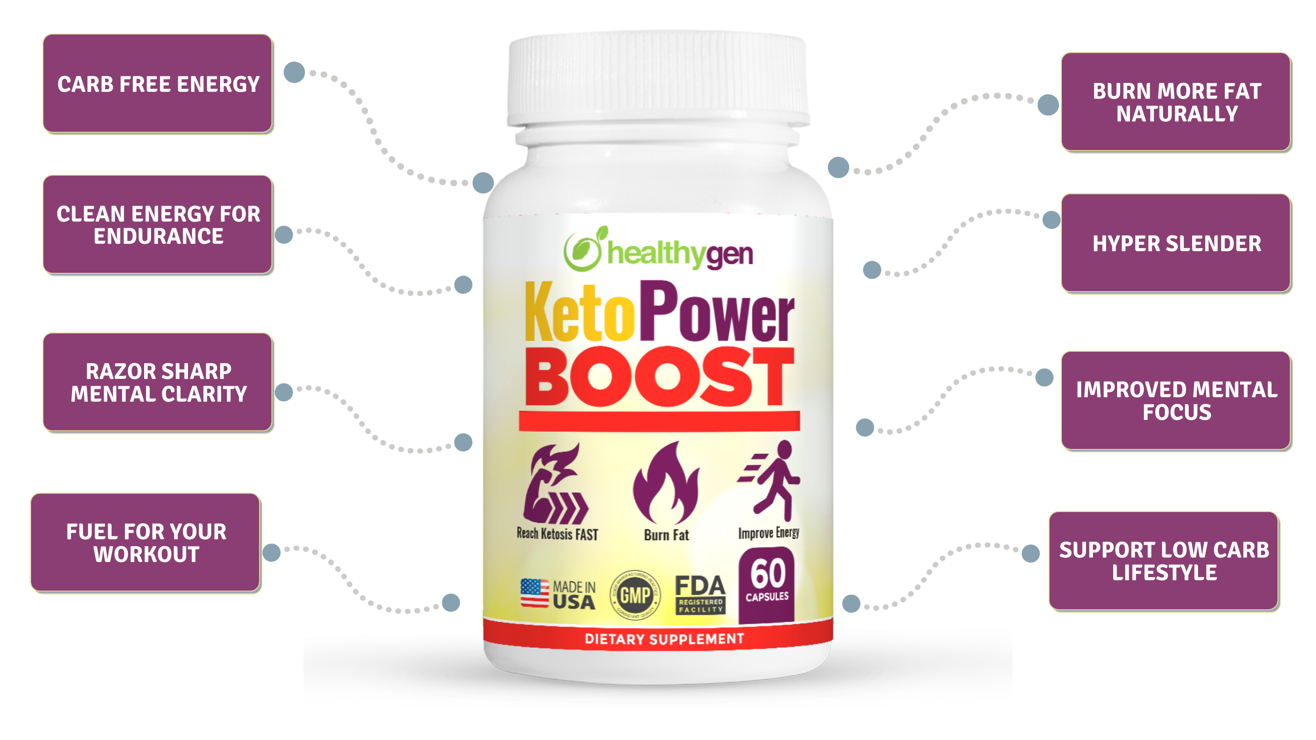 Pin On Diet Supplements