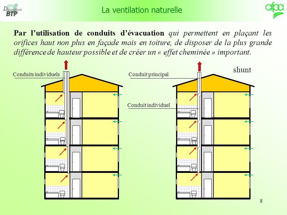 Resultat De Recherche D Images Pour Cheminee De Ventilation
