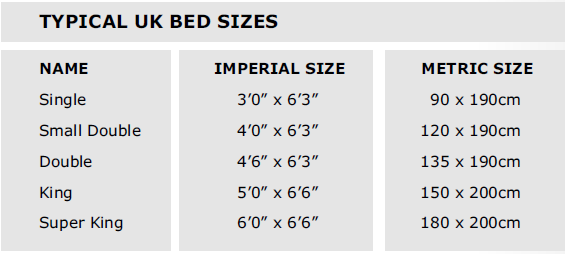 Bed And Mattress Size Conversion Bed And Super King Size