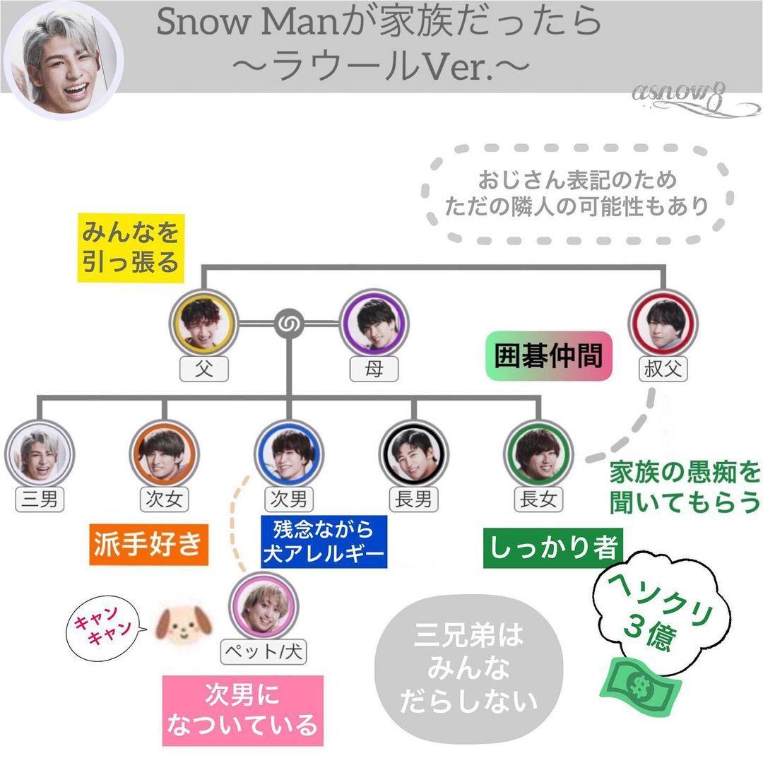 Snowman 家族 小説 Snowman 家族 小説 ...