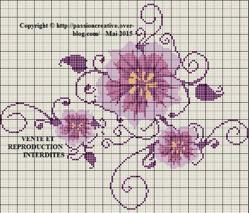 Tuto grille fleurs mauves mauve et grille - Broderie point de croix grilles gratuites fleurs ...