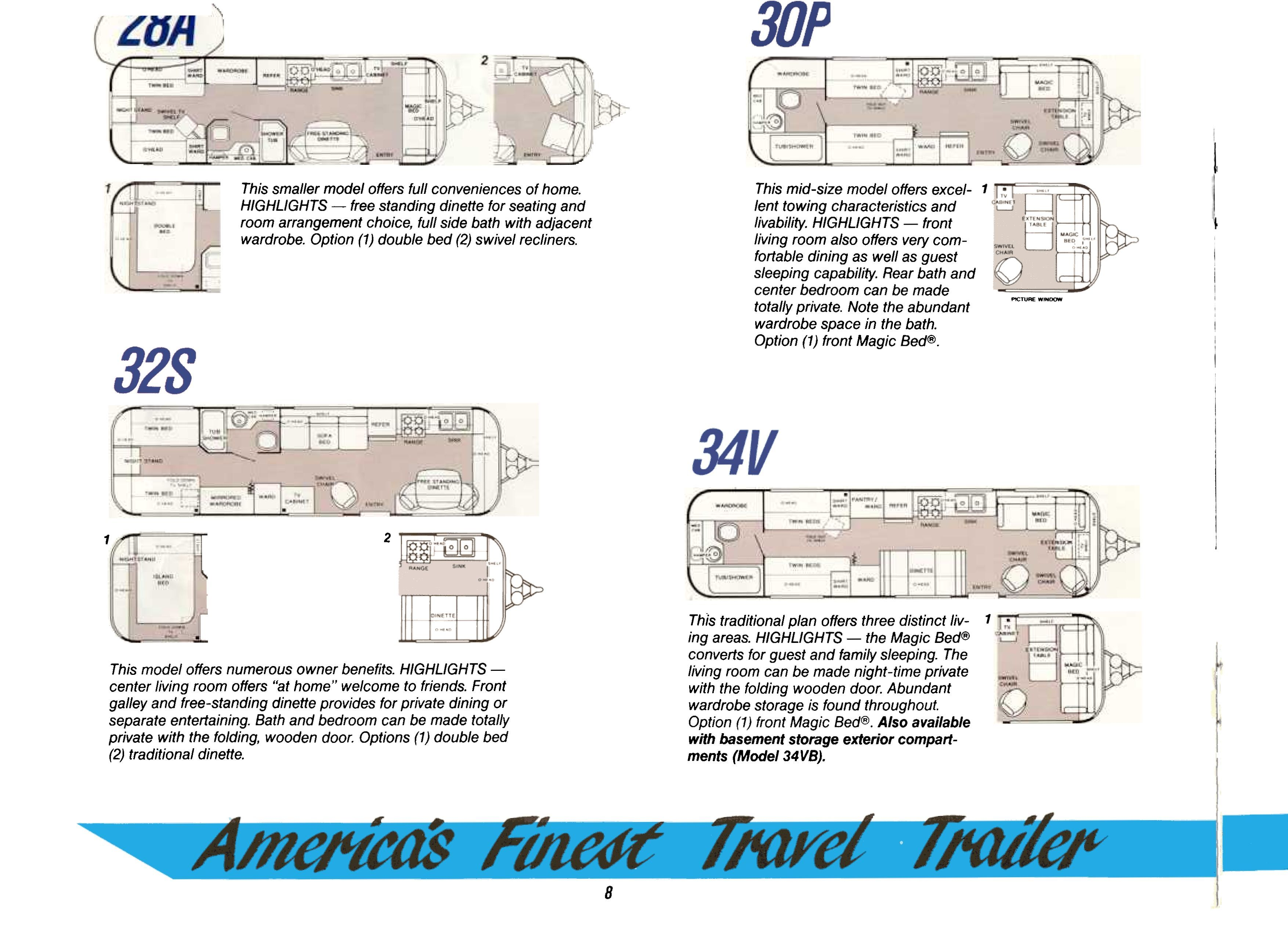 1973 airstream wiring diagram | Days spent camping are not subtracted from  one's total.