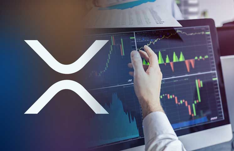 Xrp Liquidity Index Shoots Up In Philippines While Odl Helps